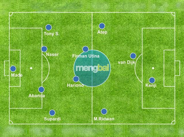 Preview: Persela Lamongan vs Persib Bandung