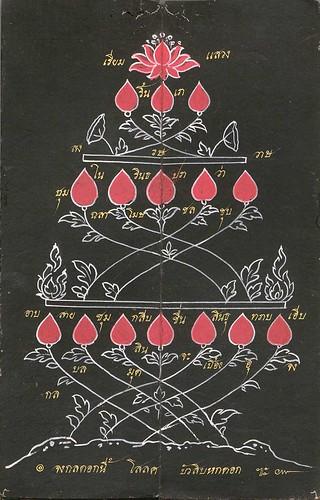 012-Libro de poesía Tailandesa- Segunda Mitad siglo XIX- Biblioteca Estatal de Baviera