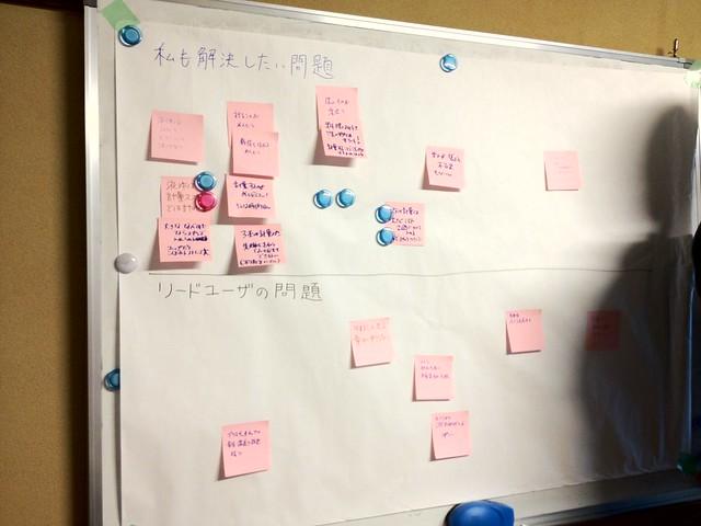 インクルーシブ・デザインの収斂プロセス