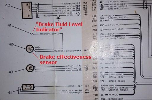 7006569460_7a70f6c5ba_z 77 brake fluid effectiveness light 1975 fiat 124 spider wiring diagram at nearapp.co