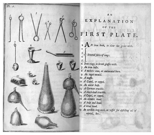 017-Elementos varios 1746- Alambique, crisol, copela, -University Pensylvania Libraries -Edgar Smith Fahs Química Colección.