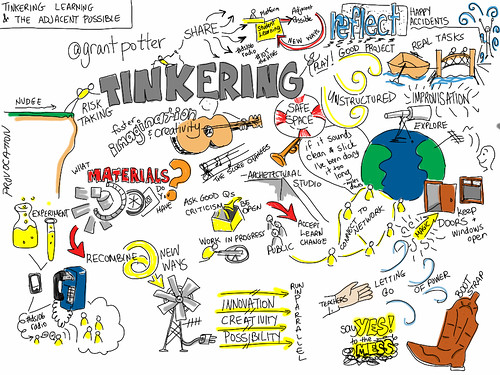@grantpotter Tinkering, Learning & The Adjacent Possible
