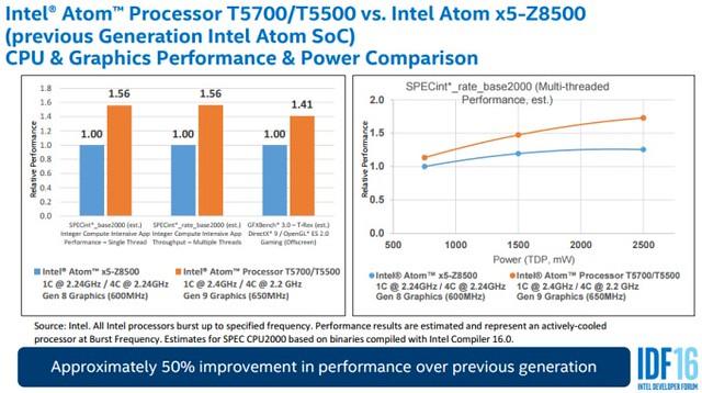 Atom T5700 Goldmont