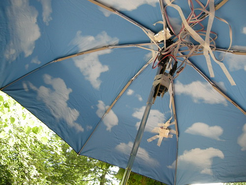 Holland Park Umbrella