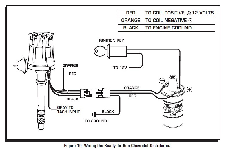 1995 chevy suburban distributor wiring diagram how to wire msd blaster ss coil with 8360 distributor ... #14