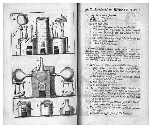 018-Horno de digestión y otros 1746- University Pensylvania Libraries -Edgar Smith Fahs Química Colección.