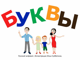 Russian Alphabet.