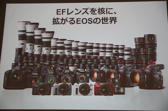 ミラーレスカメラ EOS M発表会