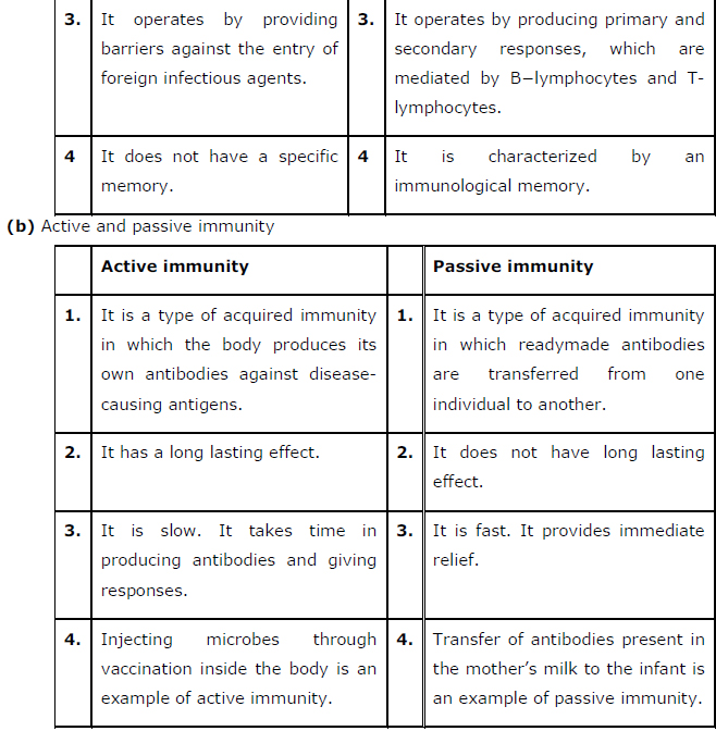 innate and acquired immunity mother infant relationship test