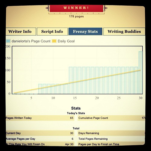 Total Script Frenzy page count: 178 pages! Fuck yes!