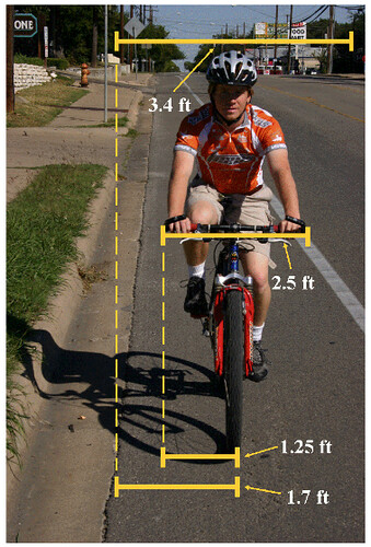 Photo of cyclist showing width dimensions with 3.4 feet safety width