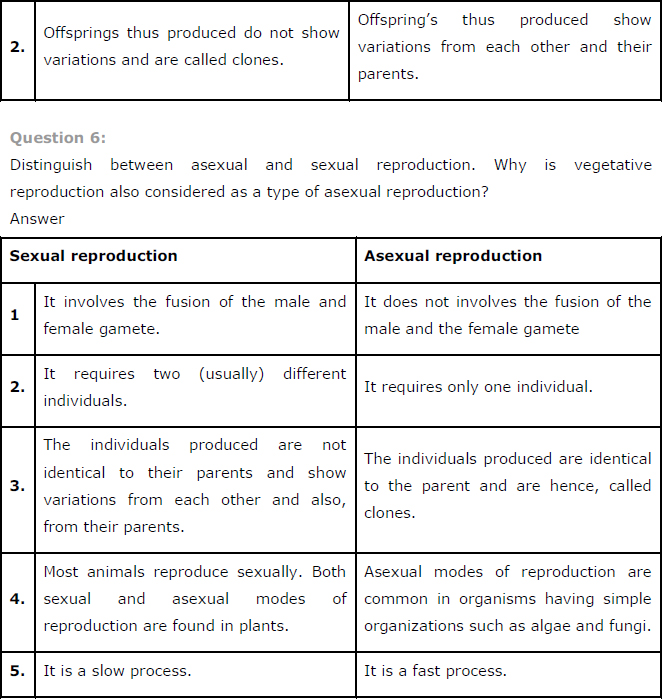 Difference between offspring asexual reproduction examples