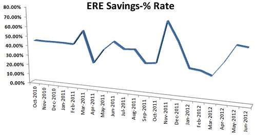 ere_21_month_chart