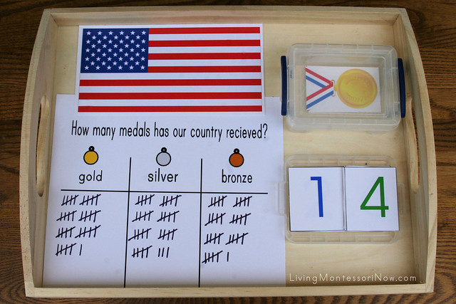 Our Country's Medals Tally