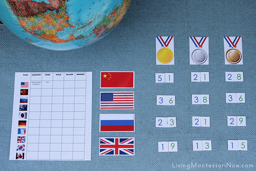 Olympic Medals Math and Geography Activity (Numbers from the 2008 Summer Olympics)
