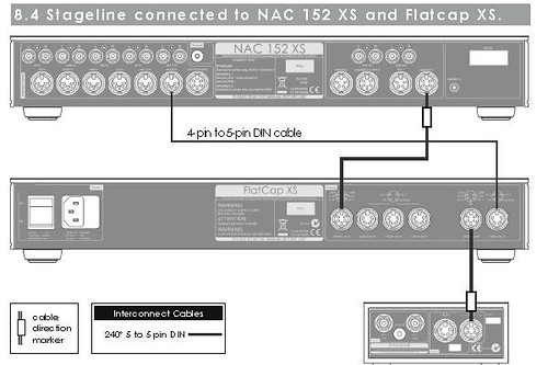 Naim Flatcap XS Power Supply(sold) 7295012608_2c04246f23