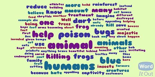 Frog Essay Wordcloud