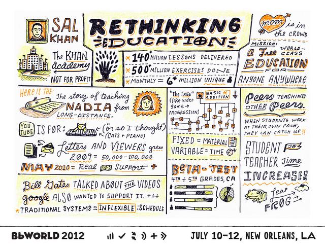 Sal Kahn Keynote