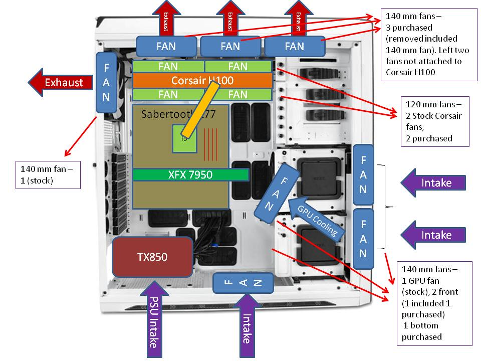 nzxt switch 810 build fan set up question diagram drawn. Black Bedroom Furniture Sets. Home Design Ideas