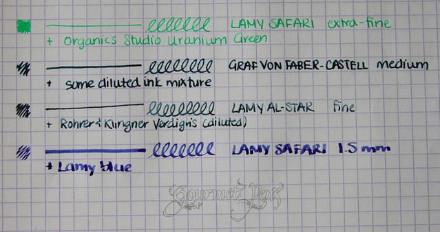 Lamy Safari LE Green Writing Comparisons