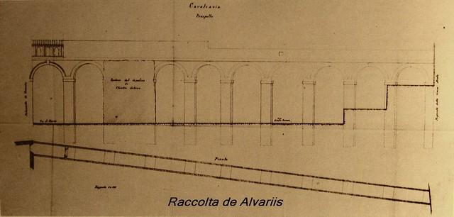 1880 2006 Viadotto di Paolo III e della tomba dei Claudi a