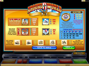 free Around the World slot payout