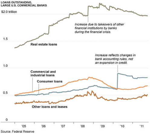 Fed-chart tags: