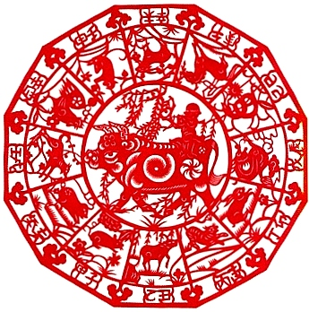 A Paper of the Chinese Zodiac