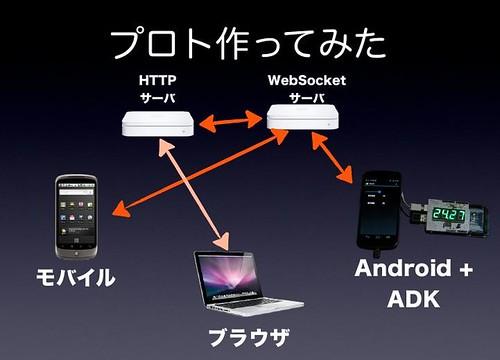 mobile5_HTML5kaden1