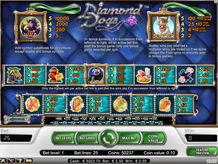 free Diamond Dogs slot payout