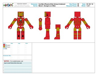 Iron Man AvX Minimates Poll
