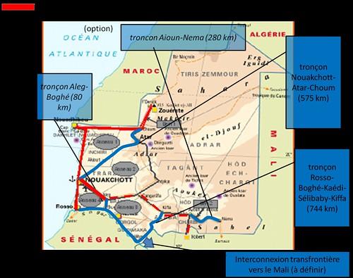 Mauritel - Mauritania