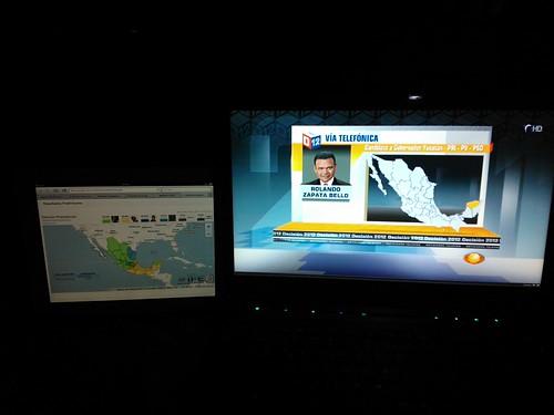 Siguiendo las elecciones en México