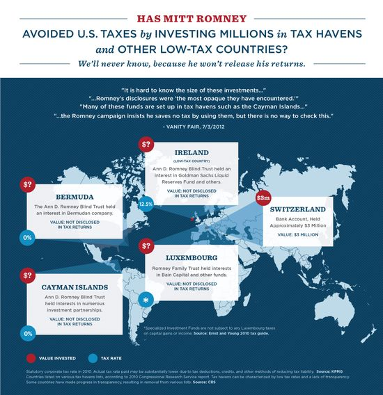 tax havens map