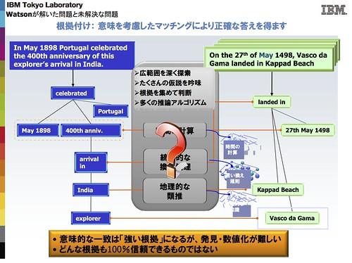 豊洲記念講演-武田配布資料-9