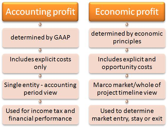 Accounting An Introduction Mclaney
