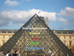Louvre Pyramid - Maslow's Hierarchy of Needs
