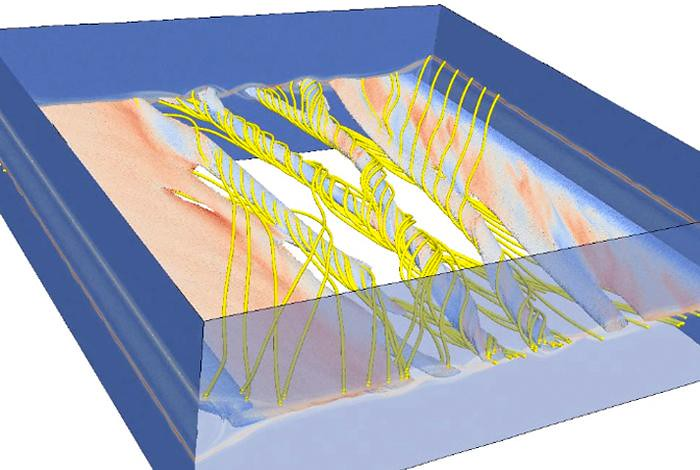 "New LANL 3-D model shows the formation of ""flux ropes"" in a thin boundary layer of a magnetic field"