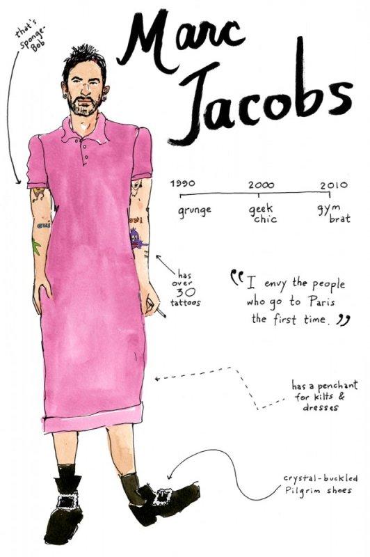 marc-jacobs-joana-avillez