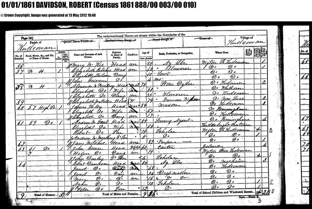 Robert Davidson Census 1861