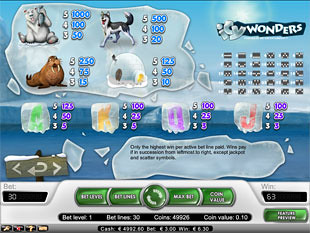 free Icy Wonders slot payout