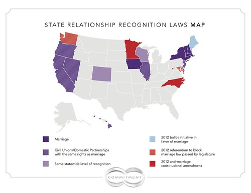 MAP: State Relationship Recognition Laws