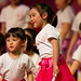 Performance by Primary School