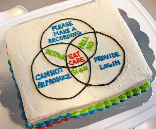 QA Testing Cake