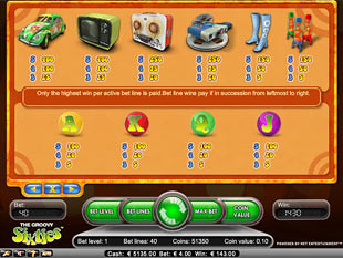 free Groovy Sixties slot payout
