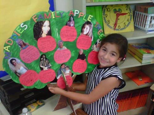 Cafe De La O: Maddie's Family Tree