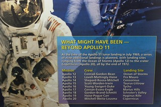What might have been - beyond Apollo 11