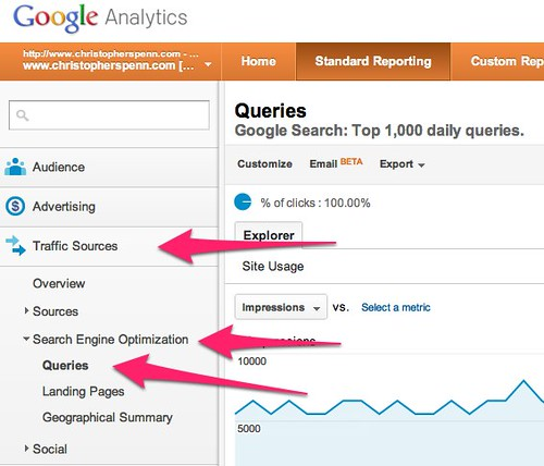 Queries - Google Analytics