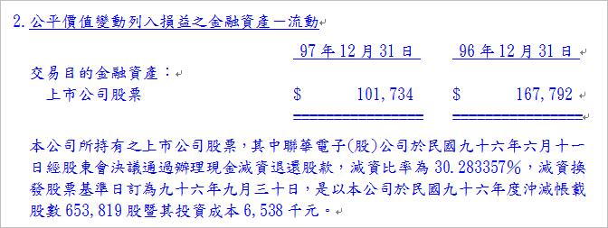 1726_投資跌價損失