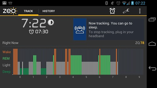 Sleep as measured by Zeo